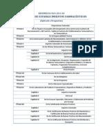 Resumen DS 014 2011 SA