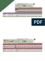 Cronograma Fisico-Financiero 2013