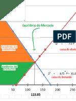 Ejercicios Demanda Euacion , Elasticidad y Excedente Productor Triangular