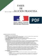 Fases Revolución Francesa