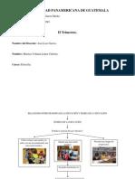 Relacion Entre La Filosofia de La Educacion y Teoria de La Educación