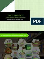 Pakistan's FMCG Snapshot
