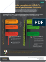 Infographic about IFAI's resolutions related to commitments assumed by Mexico in the Open Government Partnership