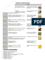 Vitamina hidrosoluble