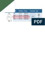 Modelo Foco 24v - 5 Watts