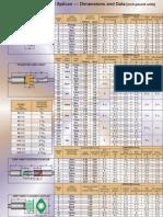 TAPER GRIP-TWIST DataSheet_RevC-red.pdf
