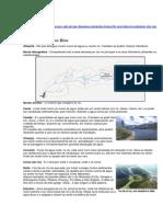 Hidrografia Importante