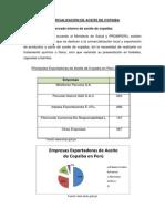 Comercialización de Aceite de Copaiba