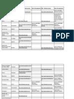 Database Access July 2012