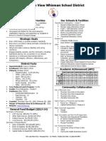 district information september 2014