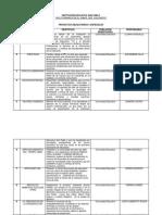 Cuadro de Proyectos Obligatorios y Especiales