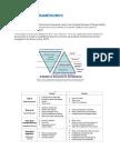 informing framework