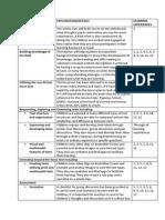 unit table unit outline