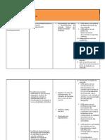 Tabela_D_3[1]
