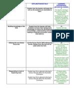 unit overview components