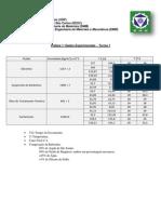 Dados Experimentais - Prática 1 - Para Turma 1