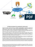 Mapa Mental Los Ambitos Del Desarrollo ( Fund. Invest)