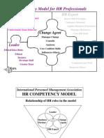 HRD Competencypdf