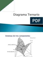 Diagrama Ternario