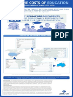 Zurich Vista Education Infographic- SIngapore