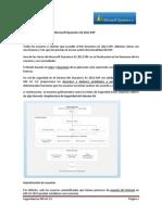 Ambiente de Seguridad en Dynamics AX 2012