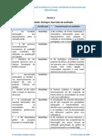 Distinguir descrição de avaliação