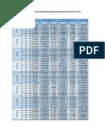 Tabela geral dos dados simulados em Pu e KA.pdf