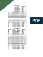 horarios electrotecnia 2014