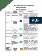 Convenciones Mapas Temáticos Corpoguavio