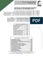 Reporte Estadístico Infomex-Veracruz 24-09-14