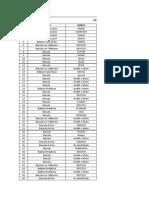 Copia de Listado de Basculas Huv 2014