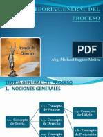 Teoria General Del Proceso-2013(1 Clase)