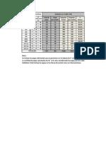 Avance P-1316-070614
