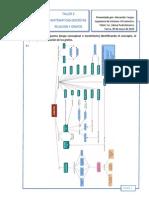 Matematicas Discretas - Taller 3 - IsIS VII Semestre - Grafos