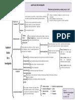 La estructura de la investigación (Earl Babbie 2000)