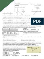 Revisão Função Afim e Progressão Aritmética.
