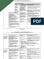 O MODELO DE AUTO-AVALIAÇÃO DA BE METODOLOGIAS DE OPERACIONALIZAÇÃO (PARTE II)Tabela  Domínio D.1