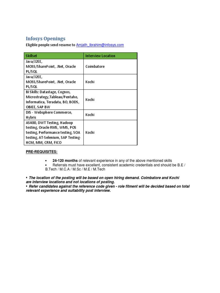 Jobs Info 25thSep2014 | Mobile Application Development | Sap Se