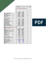 Chapter 3 Spreadsheet Solution