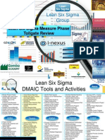 Measure Phase - Lean Six Sigma Tollgate Template