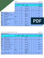 CVT_Curriculum_09.12.13