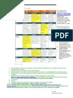 Doc 12 B Blog Grd Analysis