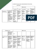 Tabela-matriz_-_novo_curso(1ª sessão)