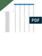 Student Results - BBA 2011-14 Morning Batch M1 (Sem-5)(5)