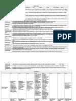 Is326 - Resumen de Sistemas