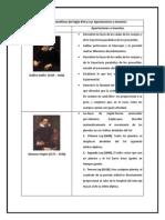 Aportes Científicos Siglo XVII y XIX.docx