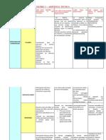 ASISTENCIA TECNICA AGP.docx