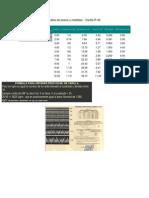 Tabla de Pesos y Medida1