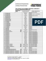 Listados Actualizados de Mce Mayo 2014