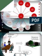 Lab_Fis_Manajemen Laboratorium1